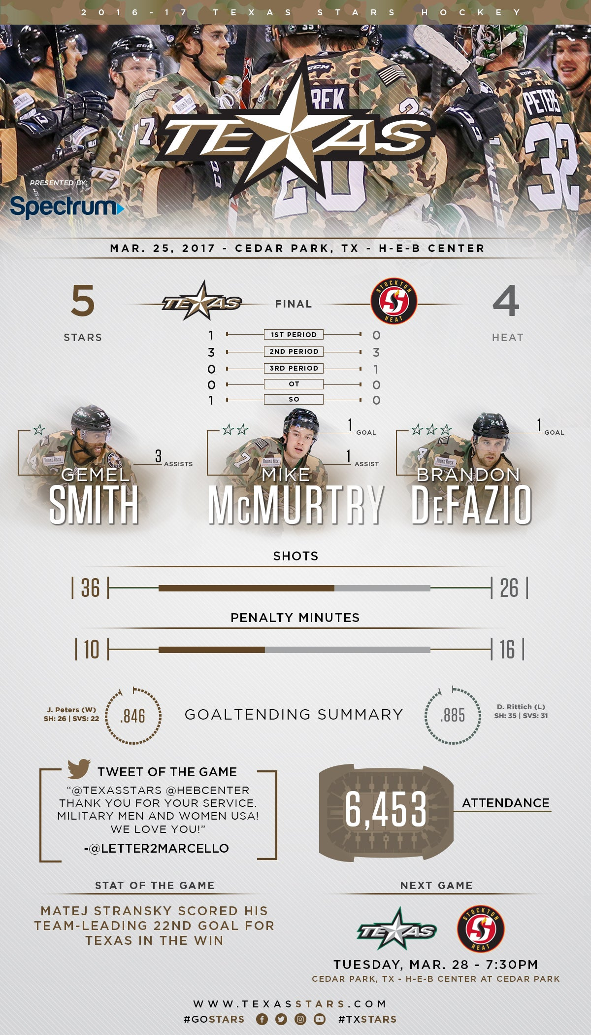 1617_Infographic_PostGame_0325.jpg