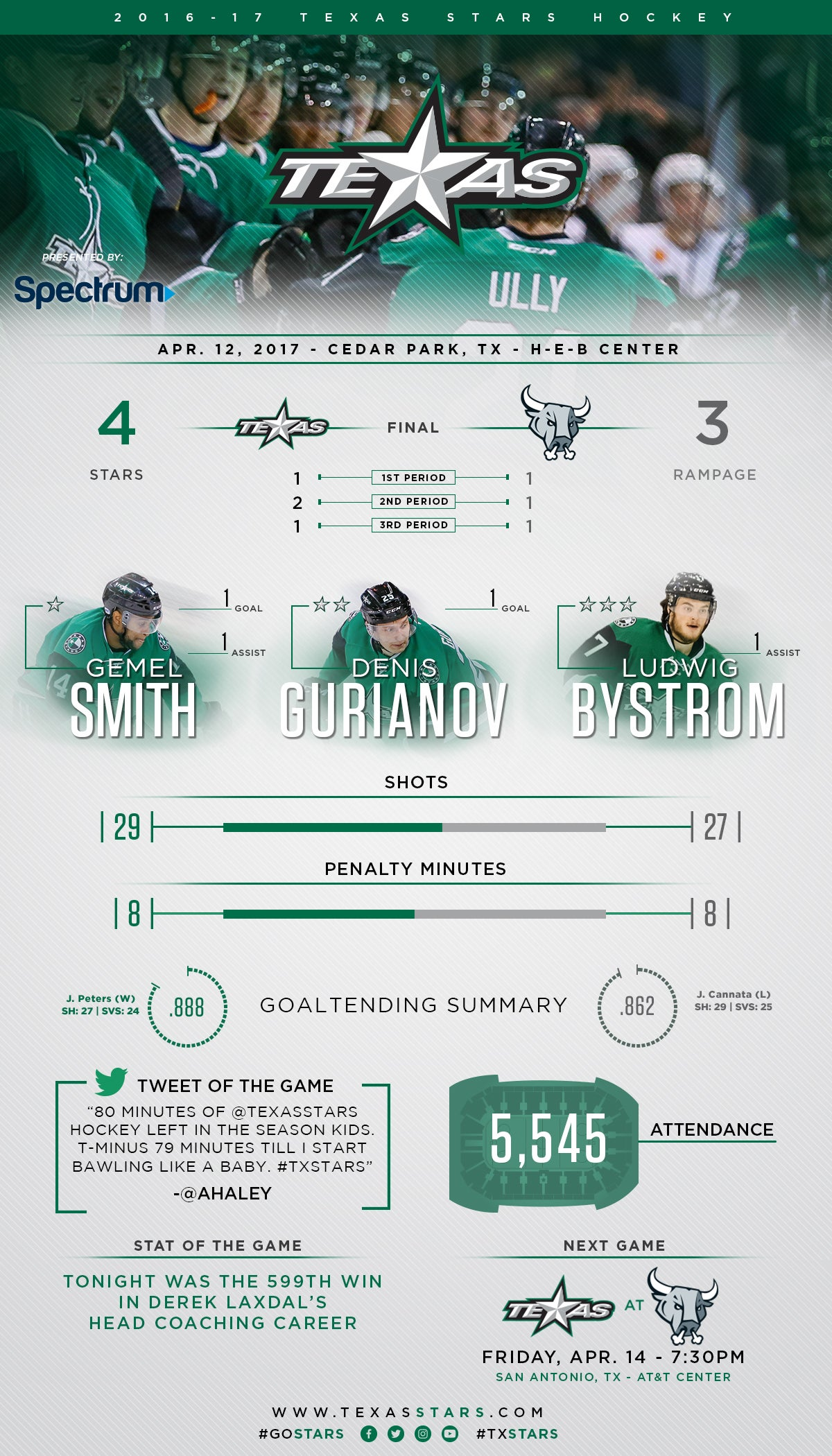 1617_Infographic_PostGame_0412.jpg